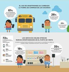 Hacer compras desde tu smartphone: el uso de aplicaciones m-commerce