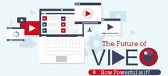 The Future of Video, How Powerful Is It? (Infographic) | SociableBlog