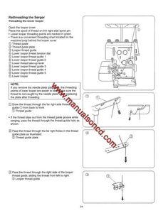 kenmore 2 3 4d serger manual