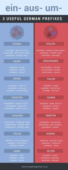 Educational infographic : 3 useful German prefixes: ein aus um Study German, German English, Learn German, Learn French, German Home, German Grammar, German Words, German Language Learning, Language Study