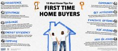 Georgia's Leading Pre-Foreclosure and Short Sale Experts - 10 Must Know Tips For First Time Home Buyers