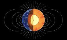A sharp increase in the strength of the Earth's magnetic field between 1 and 1.5 billion years ago. New study indicates Earth's inner core was formed 1-1.5 billion years ago