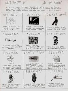 Neat Art Ed Assessment Idea