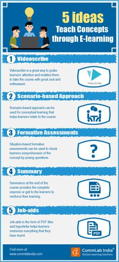 Here is an infographic that shares 5 tips to help you teach concepts through e-learning. Learning Sites, Flipped Classroom, Instructional Design, Blended Learning, Best Teacher, Infographics, Campaign, Tech, Concept