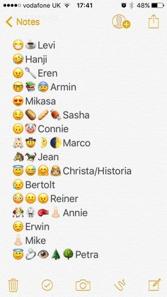 Why do these emojis actually look exactly like the characters??