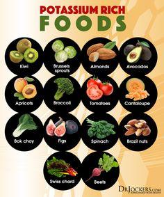 dr jockers symptoms of a low fat diet