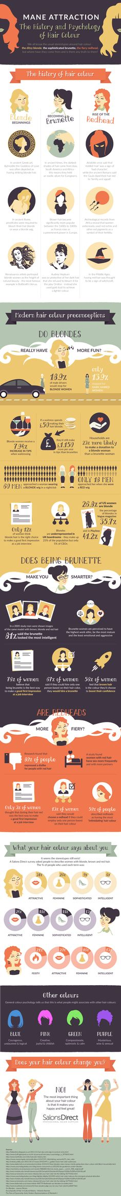 The Psychology Of Hair Color #Infographic #Beauty #Psychology #Hair