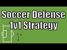Youth Soccer Defense Pt 2 - 1v1 Strategy - YouTube