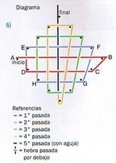 Almohadon Rustico  - Artesanias Artesanias Tablet Weaving, Loom Weaving, Bargello, Loom Patterns, Weaving Techniques, Diy Tutorial, Ravelry, Free Pattern, Triangle