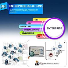 Get sophisticated enterprise solutions for your business at affordable prices and enhance your growth rate rapidly. . . . . #Enterprise #startups #idea #business #printing #entrepreneurs #entrepreneurs #concept #awareness #growth #marketing #industry #company. #enterprisesolution #service #retailjobs #retailapp #Customers #webapps #digitalmarketing #software #EnterpriseSolution #entrepreneur #entrepreneurship #branding #Mindcliff #MindcliffSolution http://ift.tt/2mmb7Dw