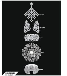 Dentelles de bijoux - Louis Vuitton - Dior Joaillerie - De Beers - Chanel - Buccellati