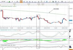 Discovering the �Best� indicators to use > https://www.dailyfx.com/forex-education/sophomore/forex-articles/2012/04/26/Discovering_the_Best_Indicator_to_Use.html (useful #trading article for #trader)