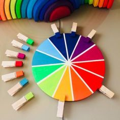 Jeu pédagogique méthode Montessori : la roue des couleurs - une activité Tête à modeler -