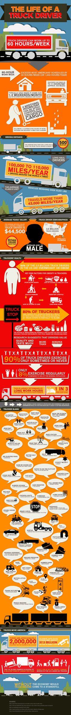 The Life of a Truck Driver | NextTruck Blog & Industry News - Trucker Information