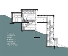 Impressive Steep Hillside Home Plans Awesome Design Ideas House Slope 6 With Bookshelf Nikura. steep hillside house plans with rear view. home plans. Cliff House, House On A Hill, House Roof, Building Design, Building A House, Building Homes, Houses On Slopes, Hillside House, Architectural Section