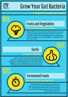 INFOGRAPHIC: Foods to eat to grow your micro biome and enhance your gut bacteria.