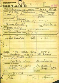 | Datenbank der digitalisierten dokumenten | Holocaust Junk Journal, Sheet Music, Death, Scrapbooking, Music Sheets