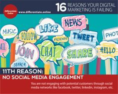 16 Reasons Why Your Digital Marketing is Failing (And What You MUST Do!) - 11). No Social Media Engagement