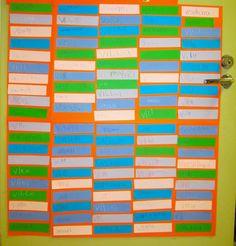 Varga-Neményi-menetelmään, toiminnallisuuteen ja Liikkuva Koulu-ideologiaan hurahtaneen opettajan opetuskokeiluja. 100 Days Of School, 100th Day, Bar Chart, 100 Day Of School, Bar Graphs