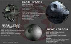 Death Stars Tech Readout [New] by unusualsuspex on DeviantArt Star Wars Ships, Star Wars Art, Star Trek, Evil Empire, Star Wars Vehicles, Star Wars Models, Capital Ship, The Force Is Strong, Star Destroyer