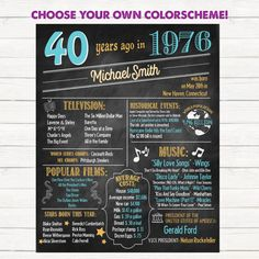 40th Birthday Poster. 40th Anniversary Poster. Chalkboard Poster. Born in 1976. 40 Years Ago. 40th Birthday Gift.