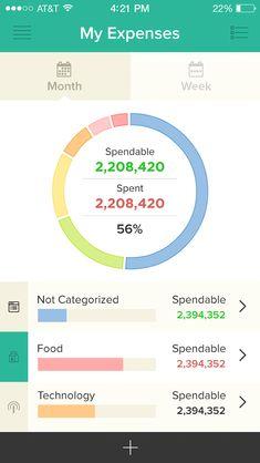 Finance App UI Design on Behance