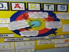 The school had data walls in all the common areas around the school.