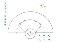 ILWomen.com Coaches Corner: Goucher Ground Ball Drill | Inside Lacrosse