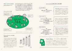 これまで・現在・これからのグリーンズをぎゅーっとまとめました。People's Books最新作『NPO greenz Annual Report 2017』全ページ公開! | greenz.jp | ほしい未来は、つくろう。 Pamphlet Design, Leaflet Design, Page Design, Layout Design, Web Design, Text Layout, Book Layout, Signage Design, Lettering Design