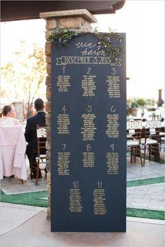 Tablero gigante para indicar a los invitados su mesa
