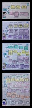Γραμματική αναγνώριση...βάσει σχεδίου! by Mia taxi ma poia taxi   Teachers Pay Teachers