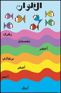 My Arabic Alphabet Poster Learning Teaching Arabic Language Ideal for Kids fa