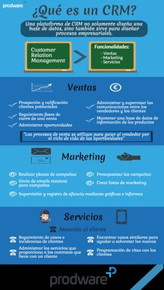 ¿Qué es un CRM? Las 3 áreas principales y sus funcionalidades Business Marketing, Email Marketing, Content Marketing, Affiliate Marketing, Social Media Marketing, Digital Marketing, Insurance Marketing, Community Manager, Pinterest Marketing