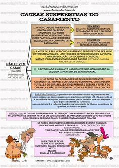 ENTENDEU DIREITO OU QUER QUE DESENHE ???: CASAMENTO - CAUSAS SUSPENSIVAS