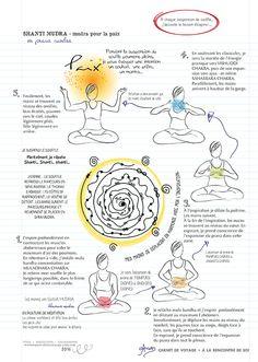 Shanti Mudra — Geste de la paix : Pratique de relaxation, d'apaisement intérieur. Pratique d'intention