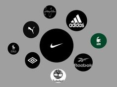 Nike's Positioning Strategy in Global Market: February 2015