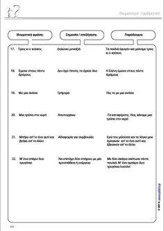 Κατανόηση μεταφορικού λόγου - Ιδιωματισμοί