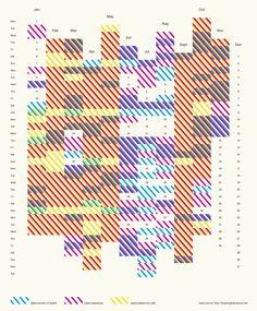 24/7 The Alibi by Barbara Hahn, Christine Zimmermann