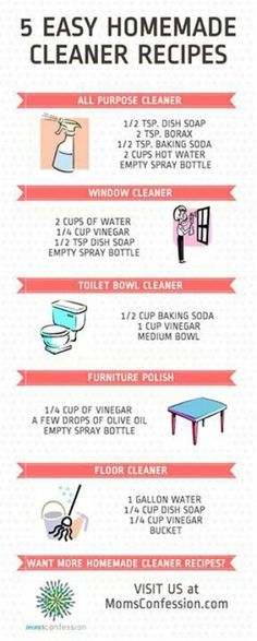 Vinegar is the bomb… 5 Easy Household Cleaner Recipes ~ How house cleaners make homes smell so good & clean! Homemade Cleaning Supplies, Cleaning Recipes, House Cleaning Tips, Green Cleaning, Cleaning Hacks, Spring Cleaning, Diy Cleaners, Cleaners Homemade, House Cleaners