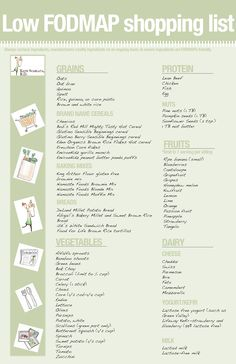 FODMAP grocery list An easy to reference Low FODMAP shopping list! Good to know for my Medical Nutrition Therapy project!An easy to reference Low FODMAP shopping list! Good to know for my Medical Nutrition Therapy project! Low Fodmap List, Ibs Fodmap, Fodmap Chart, Low Fodmap Foods, Fodmap Meal Plan, Low Carb, Planning Menu, Planning Budget, Ibs Diet