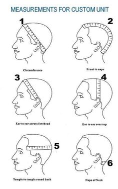 Custom Wig Head Measurement Chart