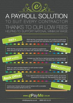 A Payroll Solution to suit every contractor at ePayMe