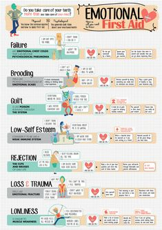 Info-graphic Poster for Emotional First Aid on Behance
