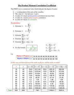 Kisi kisi usbn matematika smpmts tahun 2018 kurikulum 2013 dan 2006 the product moment correlatc ccuart Gallery