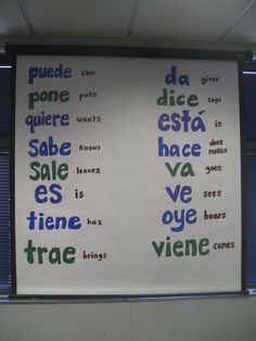 8 sweet 16 on both walls Spanish Spanish Help, Spanish Practice, Spanish Notes, Learn To Speak Spanish, Spanish Basics, Spanish Phrases, Spanish Grammar, Spanish Vocabulary, Spanish English