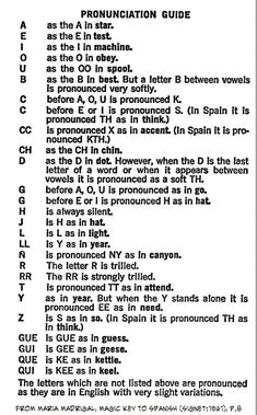 English to Spanish pronunciation guide. Needs some adjustments on the examples, but a good start. Spanish Pronunciation, Spanish Grammar, Spanish Vocabulary, Spanish English, Spanish Words, Spanish Language Learning, English Grammar, Spanish Teaching Resources, Spanish Activities