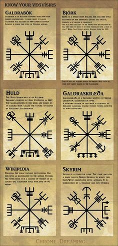 Above the norse protection symbol called Vegvisir. The Icelandic magical staves (sigils) are symbols called Galdrastafur in Iceland. Rune Symbols, Ancient Symbols, Nordic Symbols, Norse Runes Meanings, Viking Symbols And Meanings, Warrior Symbols, Mayan Symbols, Egyptian Symbols, Celtic Symbols