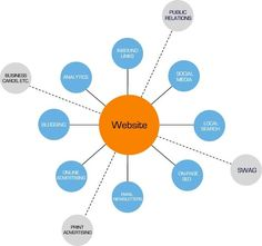 Successful online business begins with a link TO YOUR WEBSITE from Google First Page. Ask us how! http://seo.doinkdoink.com