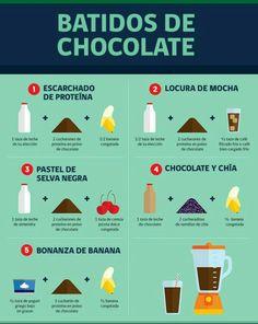 Chocolat milksake