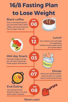 prophet muhammad fasting diet